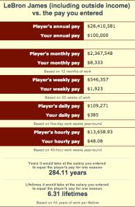 Salary_Compare