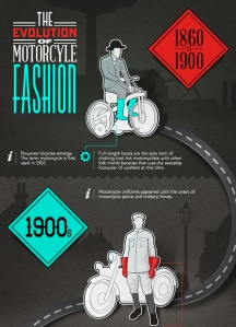 motorcycle fashion history